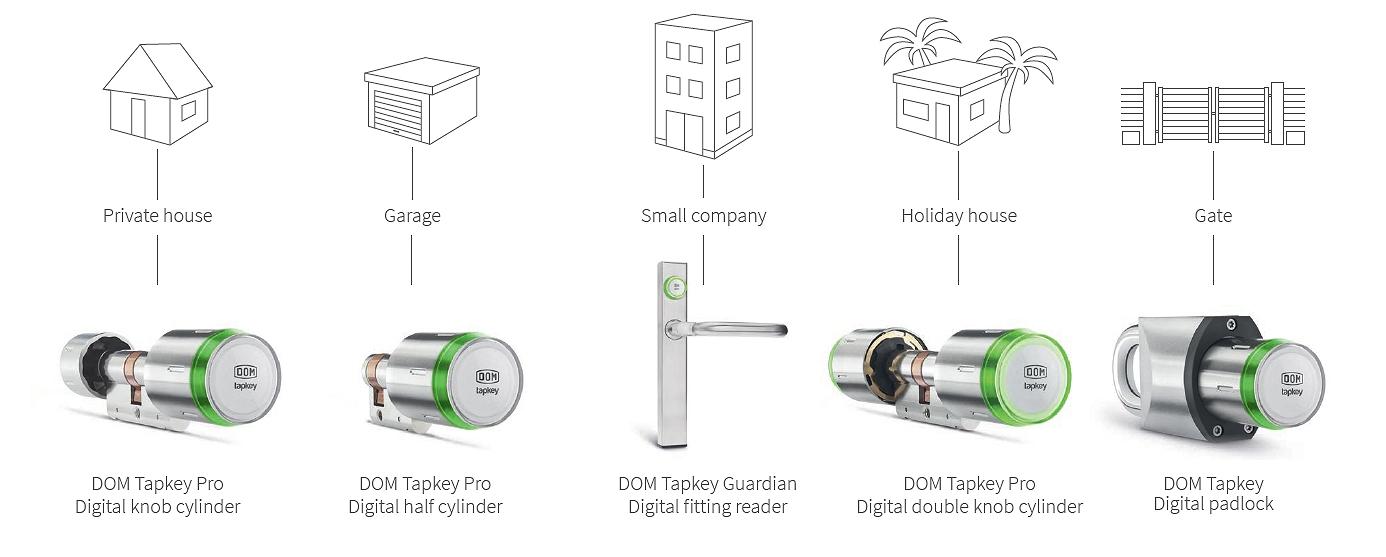 Digital locking systems